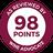 Wine advocate 98