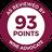 Wine Advocate 93