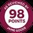Jamie Goode jg98